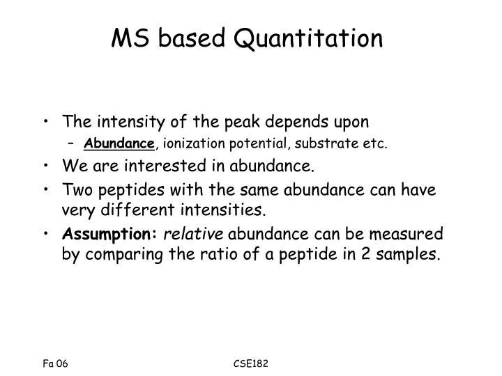 MS based Quantitation
