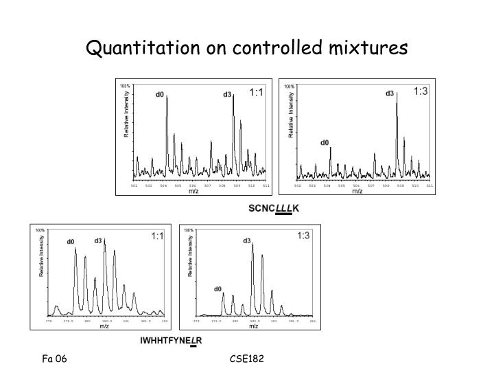 Quantitation on controlled mixtures