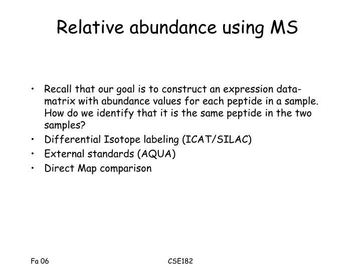 Relative abundance using MS