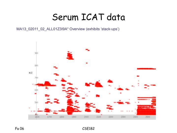 Serum ICAT data