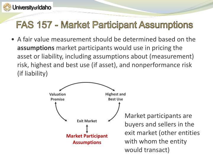FAS 157 - Market Participant Assumptions