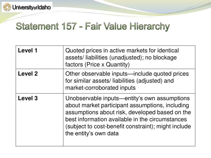 Statement 157 - Fair Value Hierarchy
