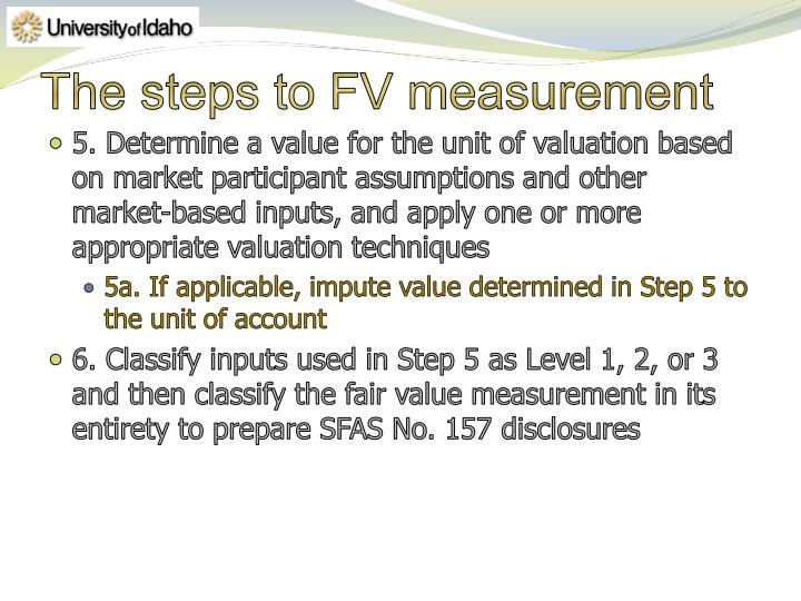 The steps to FV measurement