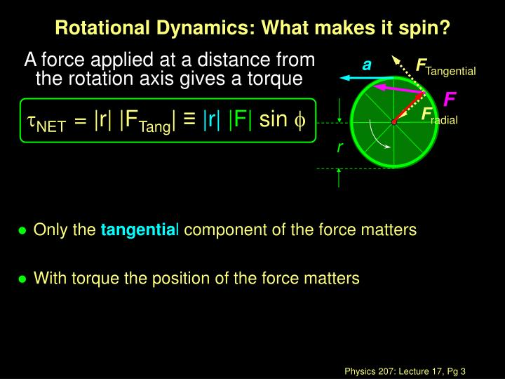 Rotational dynamics what makes it spin1