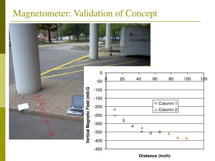 Magnetometer: Validation of Concept