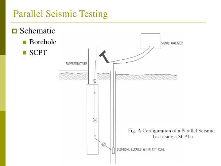 Parallel Seismic Testing