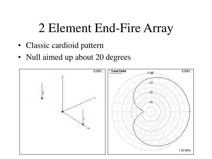 2 element end fire array