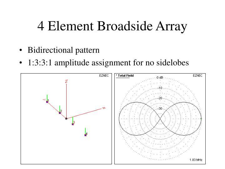 4 Element Broadside Array