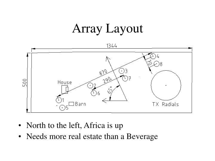Array Layout