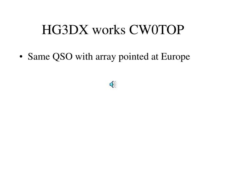 HG3DX works CW0TOP
