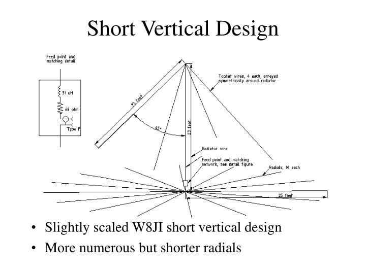 Short Vertical Design