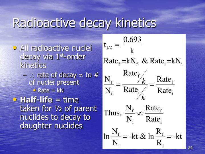 Radioactive decay kinetics