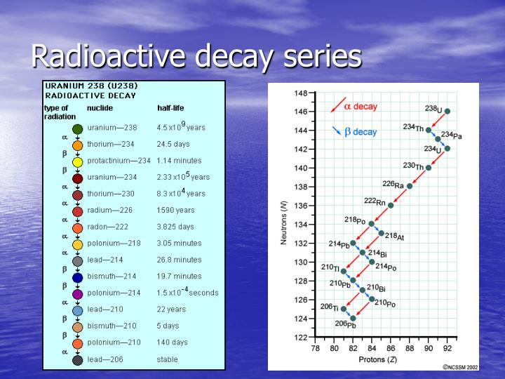 Radioactive decay series