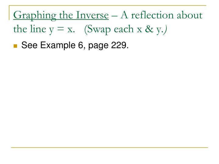 Graphing the Inverse