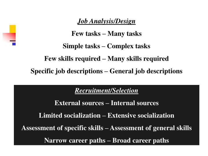 Job Analysis/Design