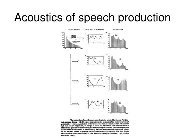 Acoustics of speech production