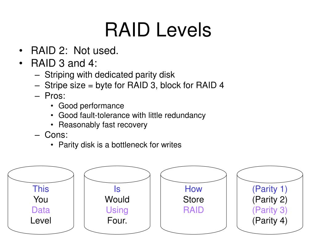 PPT - RAID PowerPoint Presentation - ID:6789415