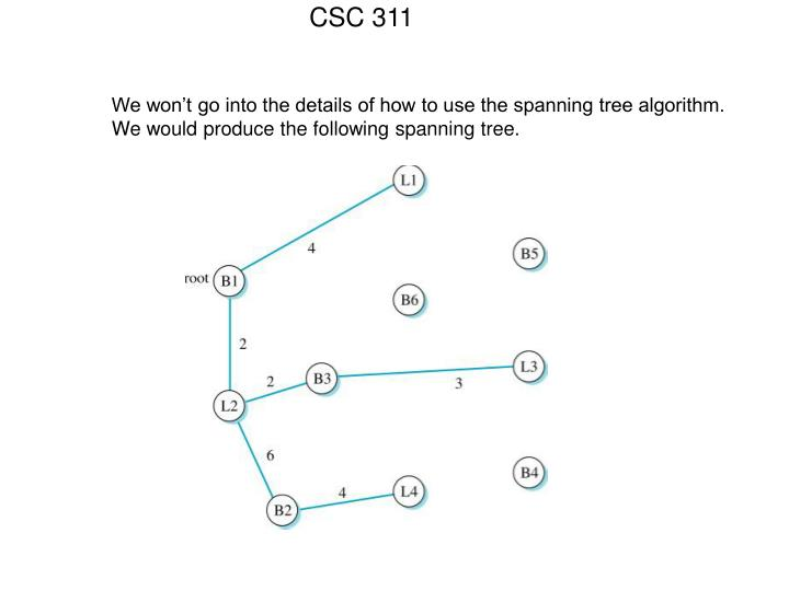 We won't go into the details of how to use the spanning tree algorithm.