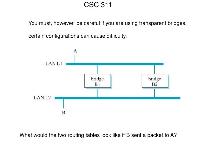 You must, however, be careful if you are using transparent bridges,