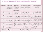 5 flow systems stoichiometric table2