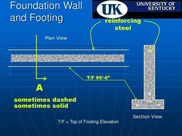Foundation Wall