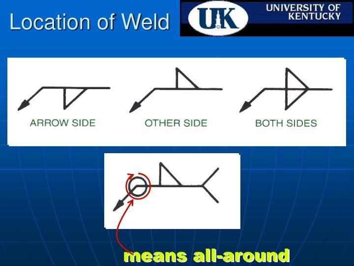Location of Weld