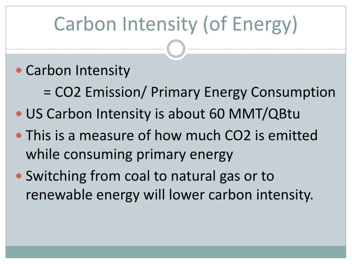 Carbon Intensity (of Energy)