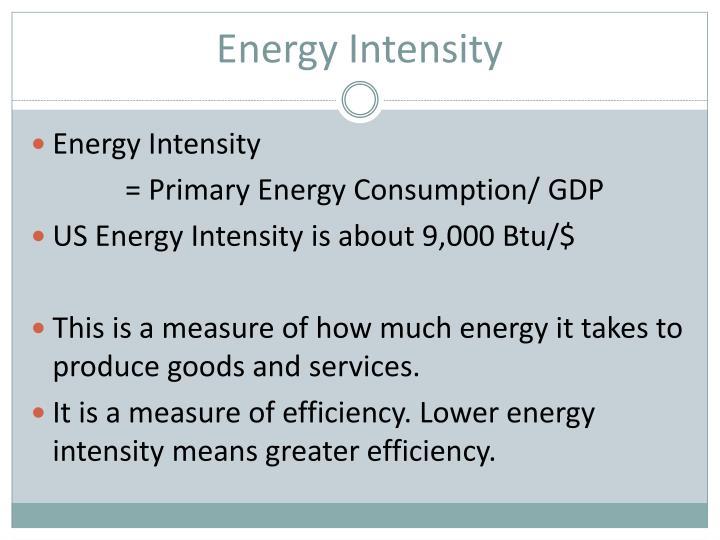 Energy Intensity