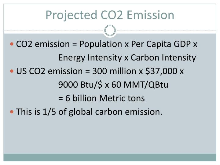 Projected CO2 Emission