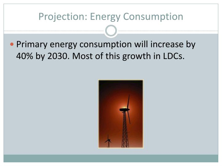Projection: Energy Consumption
