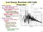 low energy reactions with light projectiles