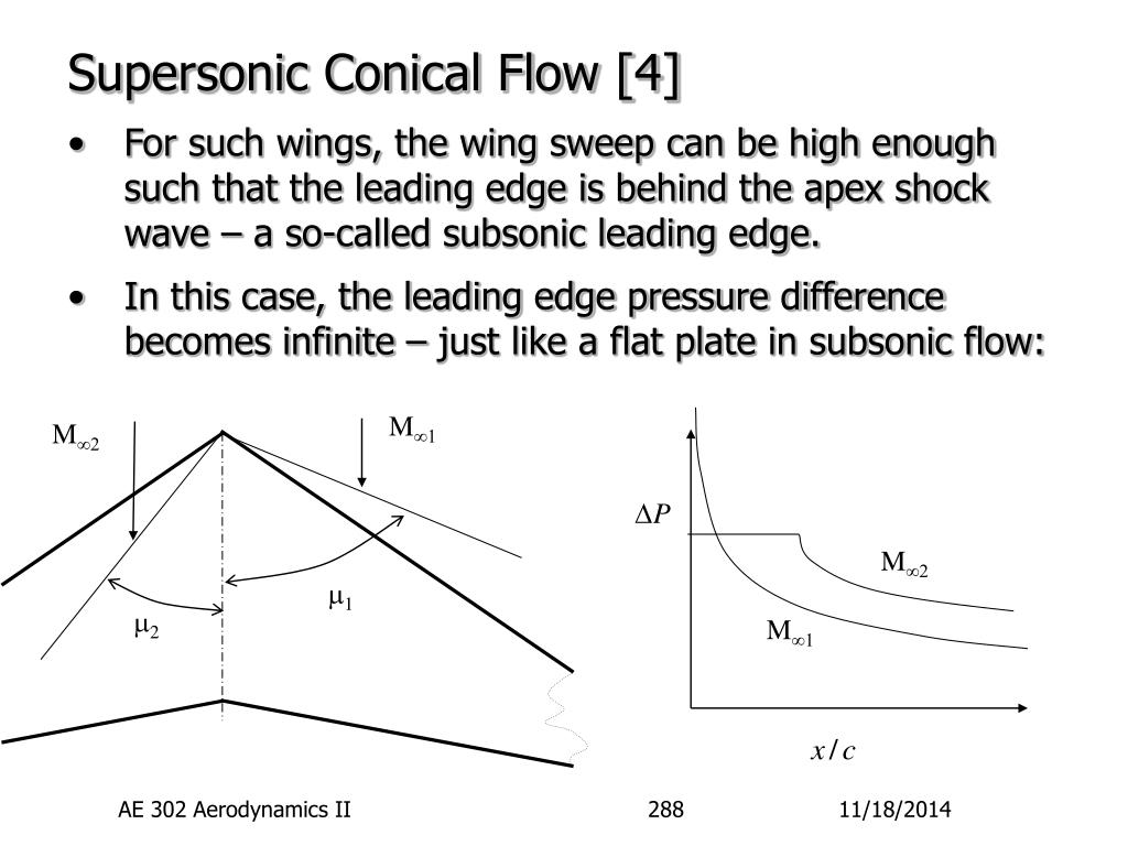 PPT - Supersonic Conical Flow PowerPoint Presentation, free