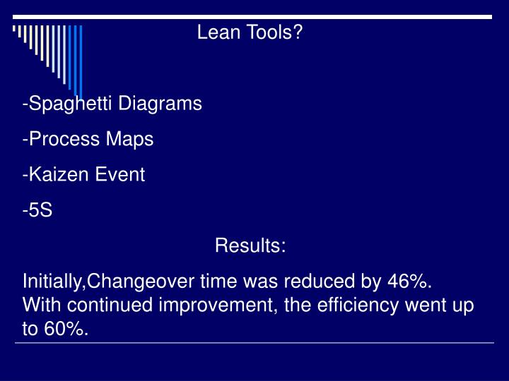 Lean Tools?