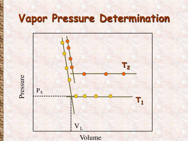 Vapor Pressure Determination