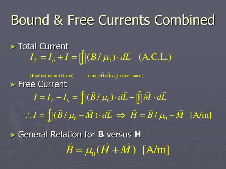 Bound & Free Currents Combined