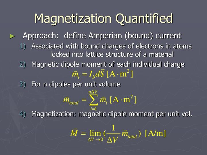 Magnetization Quantified