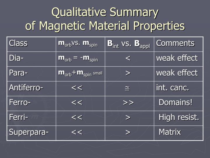 Qualitative Summary