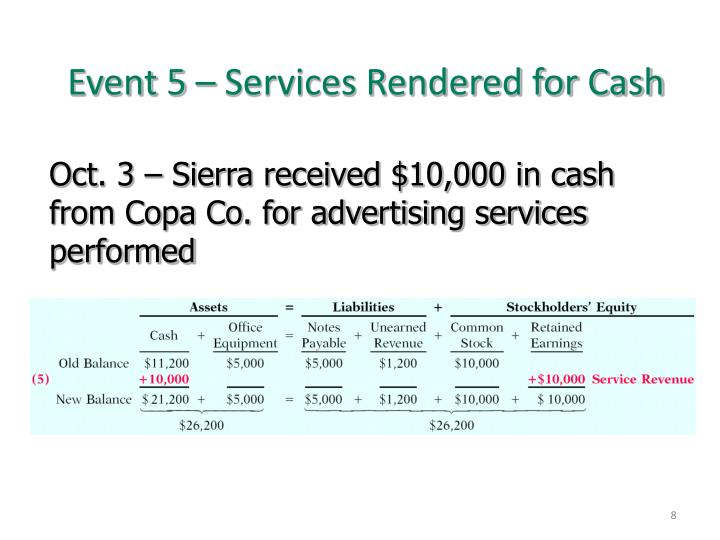 Event 5 – Services Rendered for Cash