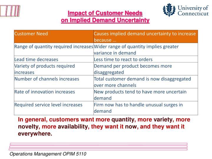 Impact of customer needs on implied demand uncertainty