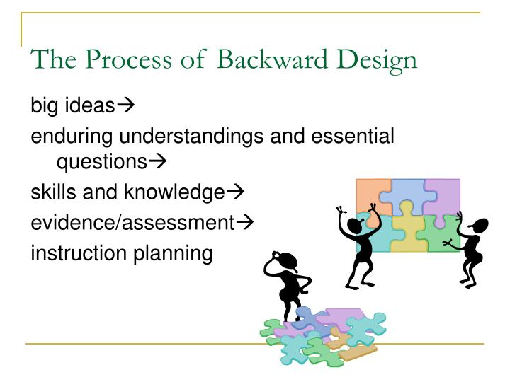 The Process of Backward Design