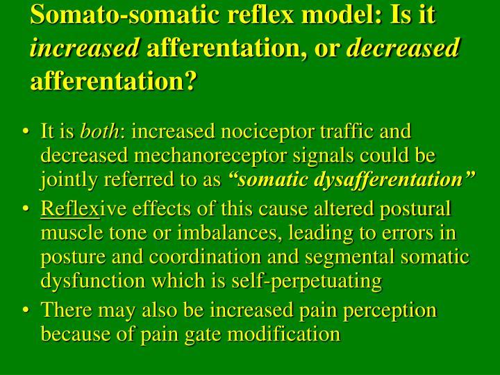 Somato-somatic reflex model: Is it