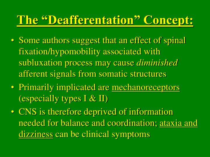 "The ""Deafferentation"" Concept:"