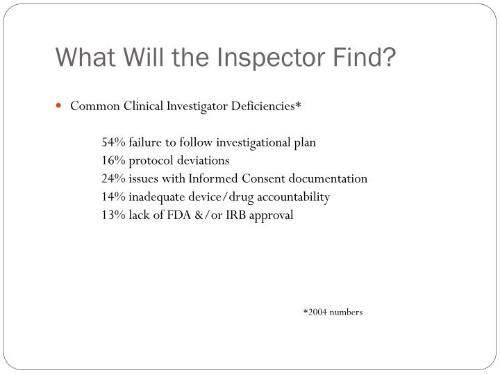 What Will the Inspector Find?