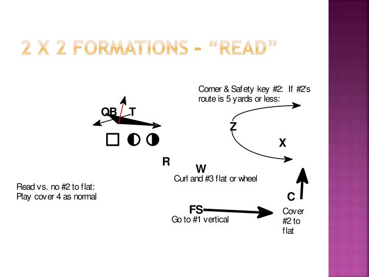 2 x 2 formations read