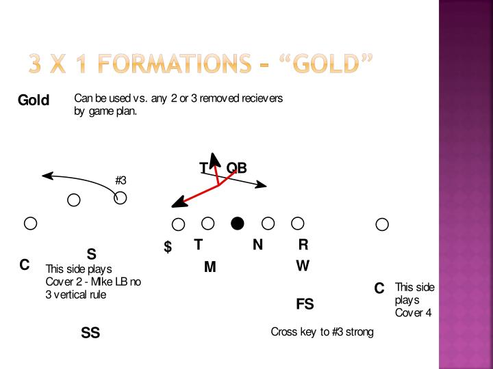 """3 X 1 FORMATIONS – """"GOLD"""""""