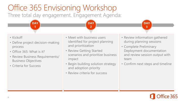Ppt Planning Engagement Kickoff Powerpoint Presentation Id 6790671