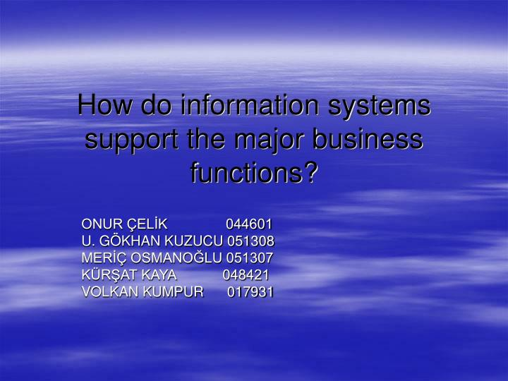 how does information systems support business Information systems support business processes in organizationsany modern business requires information systems to handle everything from customer information to human resources without information systems to handle the various tasks of an organization, a company would not be able to handle its operations efficiently.