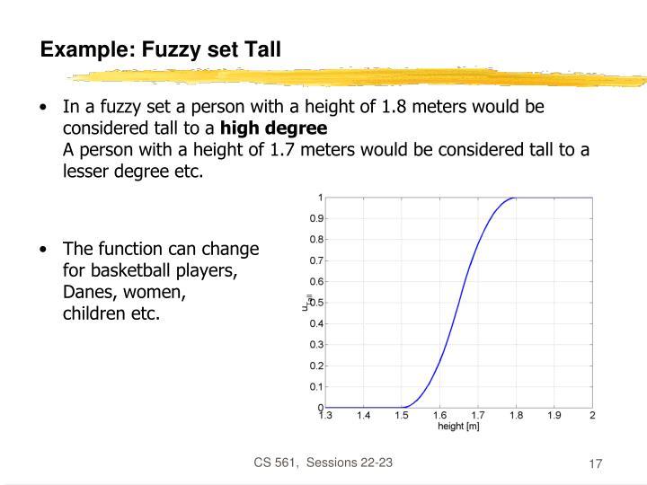 Example: Fuzzy set Tall