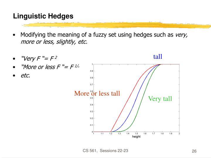 Linguistic Hedges