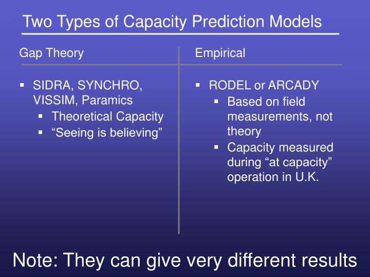 Two Types of Capacity Prediction Models